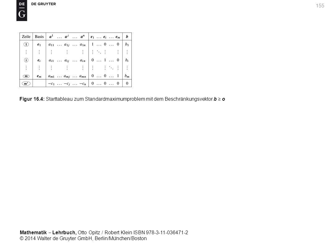 Mathematik ‒ Lehrbuch, Otto Opitz / Robert Klein ISBN 978-3-11-036471-2 © 2014 Walter de Gruyter GmbH, Berlin/Mu ̈ nchen/Boston 155 Figur 16.4: Starttableau zum Standardmaximumproblem mit dem Beschränkungsvektor b ≥ o