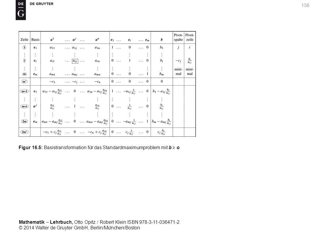 Mathematik ‒ Lehrbuch, Otto Opitz / Robert Klein ISBN 978-3-11-036471-2 © 2014 Walter de Gruyter GmbH, Berlin/Mu ̈ nchen/Boston 156 Figur 16.5: Basistransformation fu ̈ r das Standardmaximumproblem mit b ≥ o