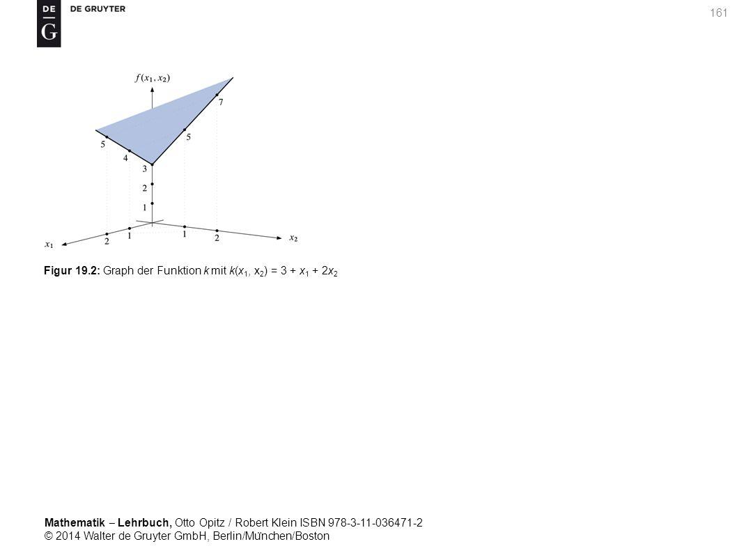 Mathematik ‒ Lehrbuch, Otto Opitz / Robert Klein ISBN 978-3-11-036471-2 © 2014 Walter de Gruyter GmbH, Berlin/Mu ̈ nchen/Boston 161 Figur 19.2: Graph der Funktion k mit k(x 1, x 2 ) = 3 + x 1 + 2x 2