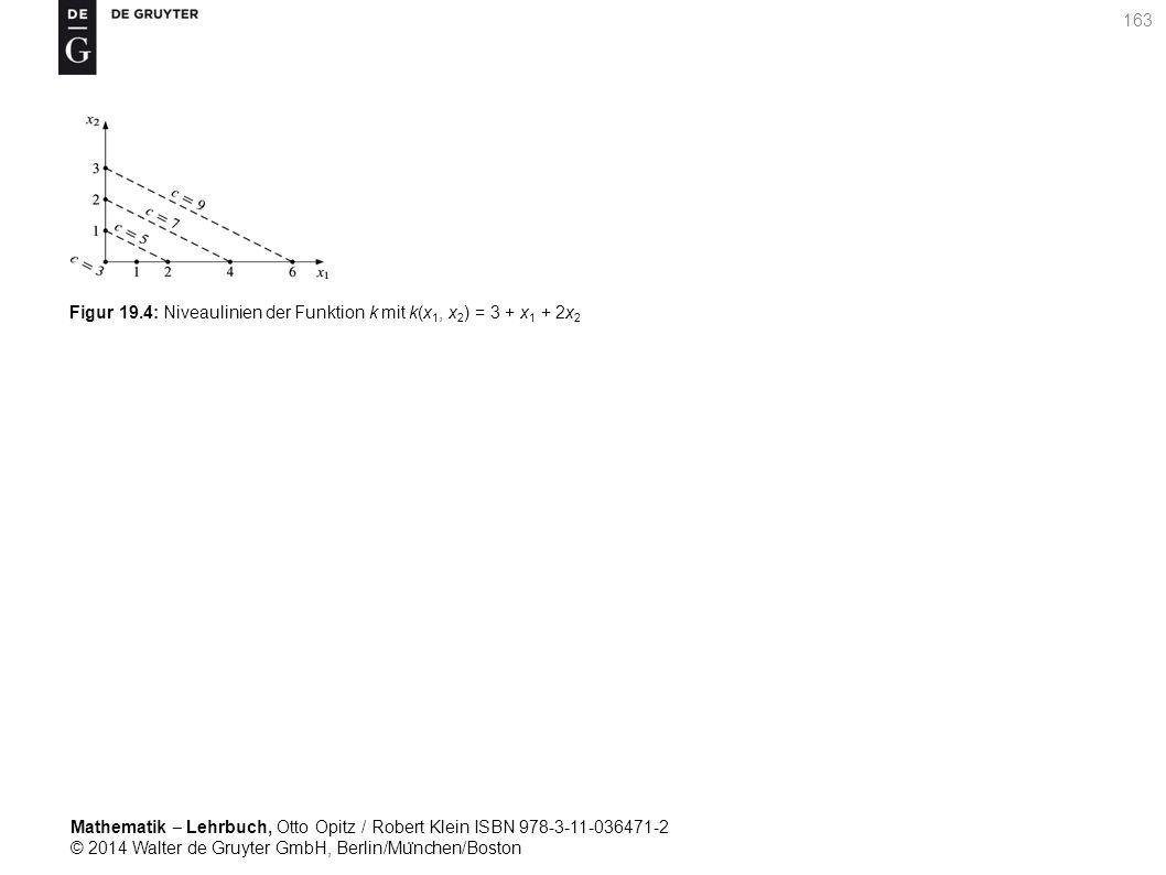 Mathematik ‒ Lehrbuch, Otto Opitz / Robert Klein ISBN 978-3-11-036471-2 © 2014 Walter de Gruyter GmbH, Berlin/Mu ̈ nchen/Boston 163 Figur 19.4: Niveaulinien der Funktion k mit k(x 1, x 2 ) = 3 + x 1 + 2x 2