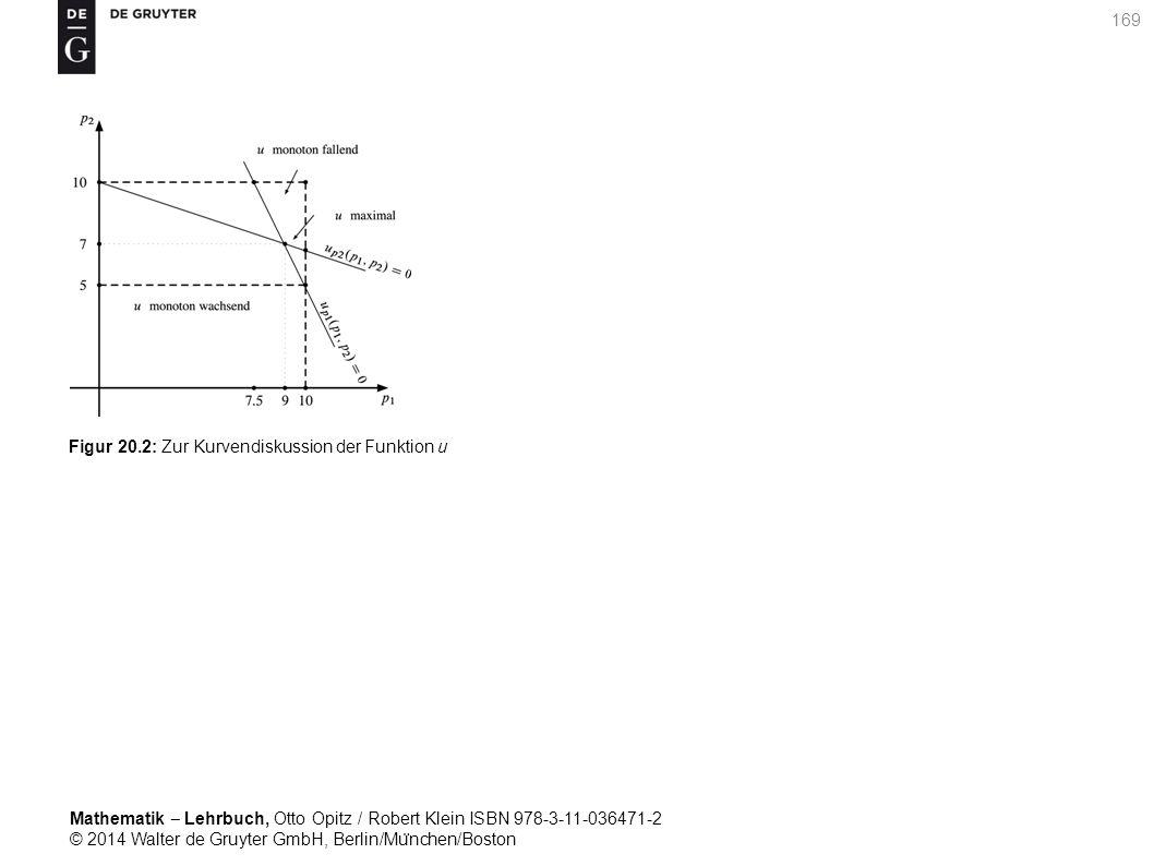 Mathematik ‒ Lehrbuch, Otto Opitz / Robert Klein ISBN 978-3-11-036471-2 © 2014 Walter de Gruyter GmbH, Berlin/Mu ̈ nchen/Boston 169 Figur 20.2: Zur Kurvendiskussion der Funktion u