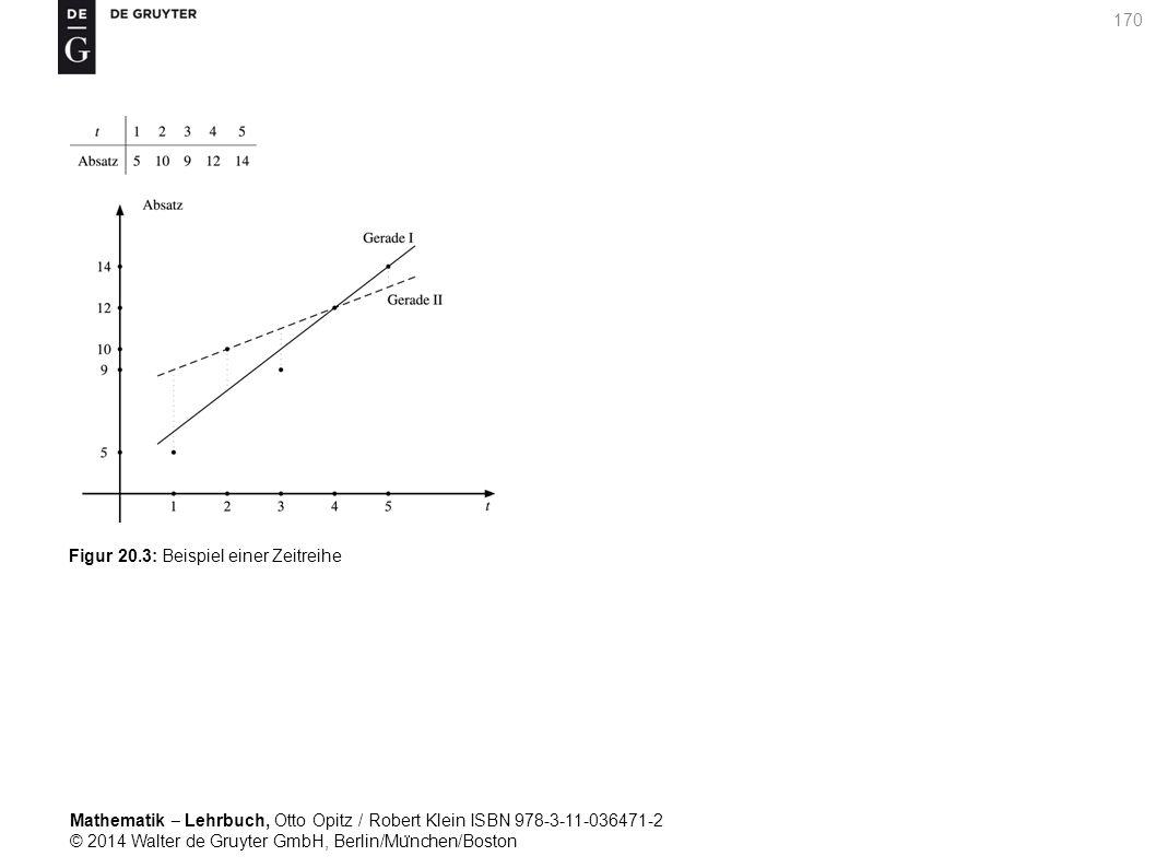 Mathematik ‒ Lehrbuch, Otto Opitz / Robert Klein ISBN 978-3-11-036471-2 © 2014 Walter de Gruyter GmbH, Berlin/Mu ̈ nchen/Boston 170 Figur 20.3: Beispiel einer Zeitreihe