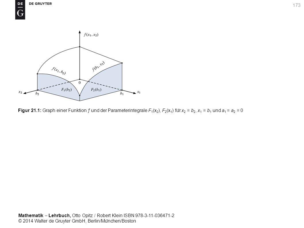 Mathematik ‒ Lehrbuch, Otto Opitz / Robert Klein ISBN 978-3-11-036471-2 © 2014 Walter de Gruyter GmbH, Berlin/Mu ̈ nchen/Boston 173 Figur 21.1: Graph einer Funktion ƒ und der Parameterintegrale F 1 (x 2 ), F 2 (x 1 ) fu ̈ r x 2 = b 2, x 1 = b 1 und a 1 = a 2 = 0