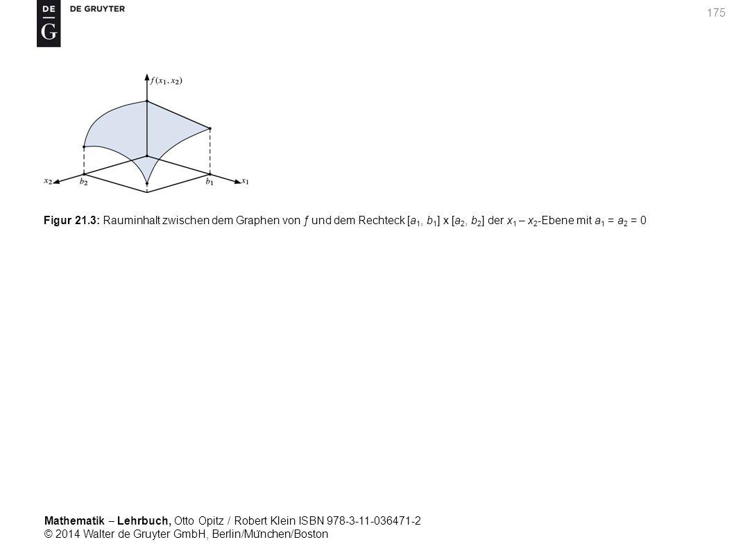 Mathematik ‒ Lehrbuch, Otto Opitz / Robert Klein ISBN 978-3-11-036471-2 © 2014 Walter de Gruyter GmbH, Berlin/Mu ̈ nchen/Boston 175 Figur 21.3: Rauminhalt zwischen dem Graphen von ƒ und dem Rechteck [a 1, b 1 ] x [a 2, b 2 ] der x 1 – x 2 -Ebene mit a 1 = a 2 = 0