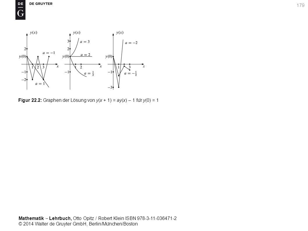 Mathematik ‒ Lehrbuch, Otto Opitz / Robert Klein ISBN 978-3-11-036471-2 © 2014 Walter de Gruyter GmbH, Berlin/Mu ̈ nchen/Boston 179 Figur 22.2: Graphen der Lösung von y(x + 1) = ay(x) – 1 fu ̈ r y(0) = 1