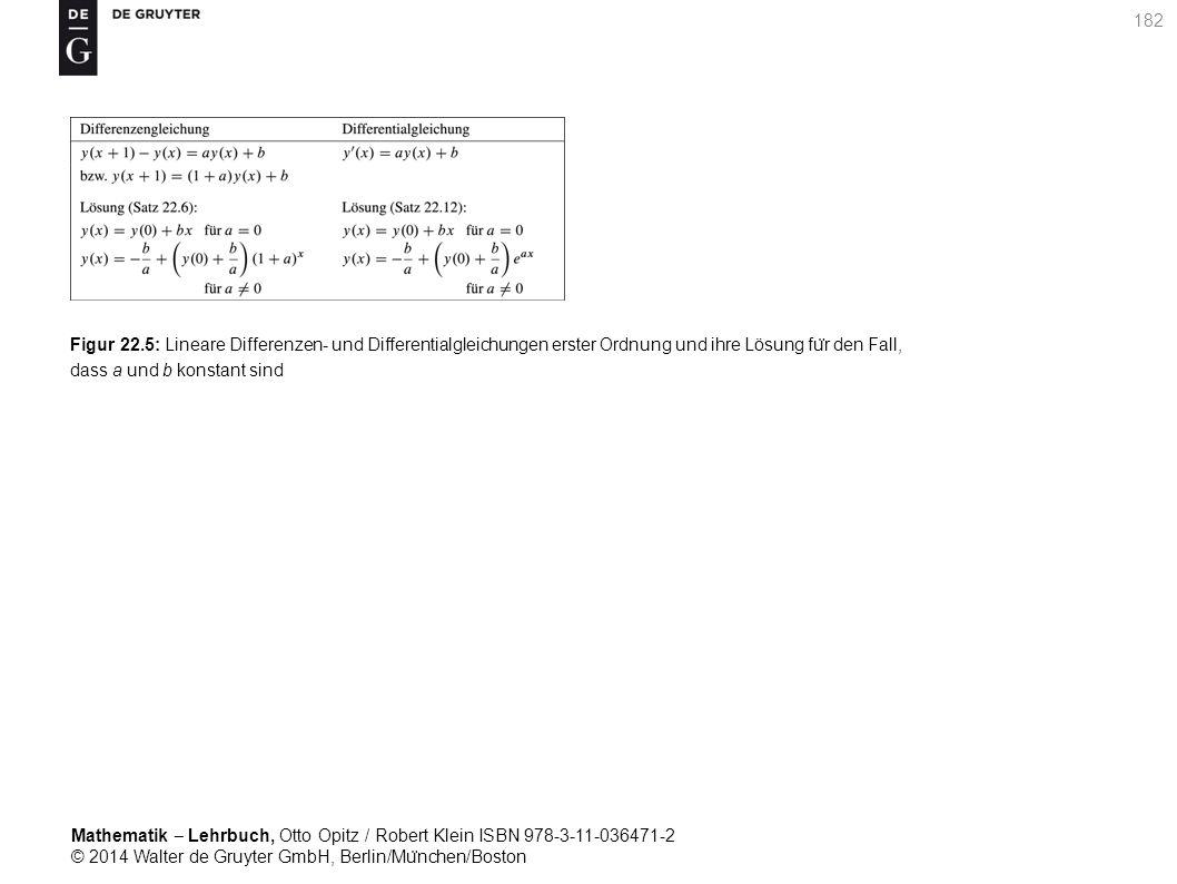Mathematik ‒ Lehrbuch, Otto Opitz / Robert Klein ISBN 978-3-11-036471-2 © 2014 Walter de Gruyter GmbH, Berlin/Mu ̈ nchen/Boston 182 Figur 22.5: Lineare Differenzen- und Differentialgleichungen erster Ordnung und ihre Lösung fu ̈ r den Fall, dass a und b konstant sind