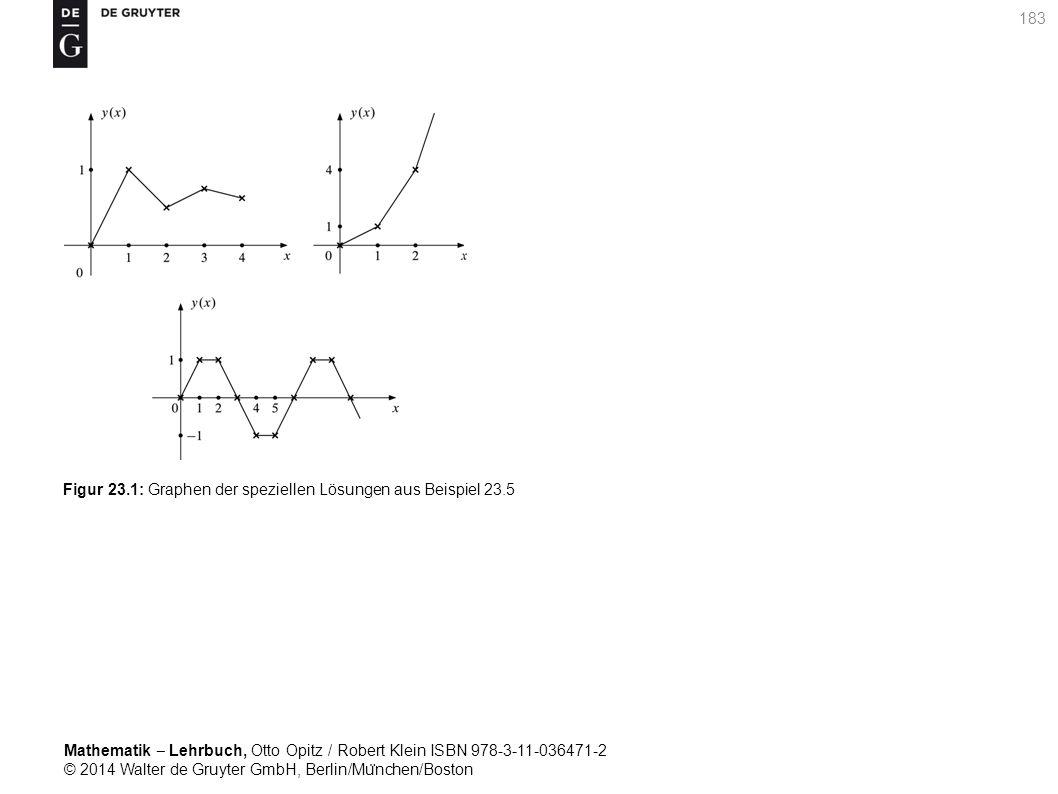 Mathematik ‒ Lehrbuch, Otto Opitz / Robert Klein ISBN 978-3-11-036471-2 © 2014 Walter de Gruyter GmbH, Berlin/Mu ̈ nchen/Boston 183 Figur 23.1: Graphen der speziellen Lösungen aus Beispiel 23.5
