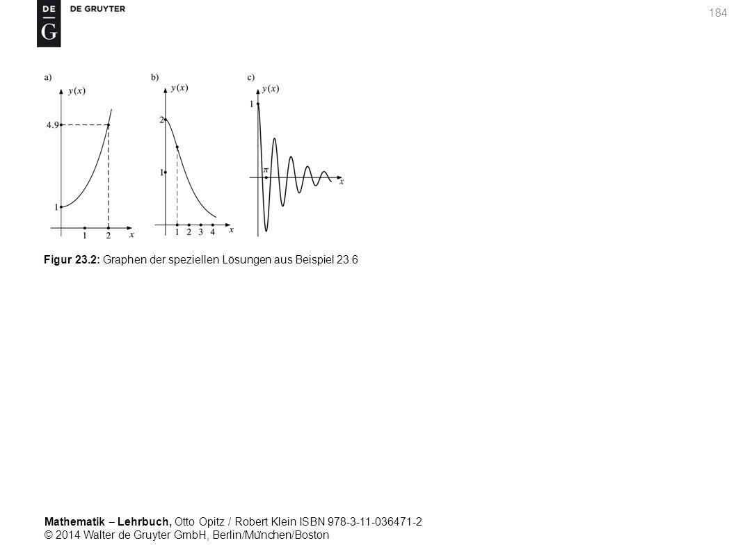 Mathematik ‒ Lehrbuch, Otto Opitz / Robert Klein ISBN 978-3-11-036471-2 © 2014 Walter de Gruyter GmbH, Berlin/Mu ̈ nchen/Boston 184 Figur 23.2: Graphen der speziellen Lösungen aus Beispiel 23.6