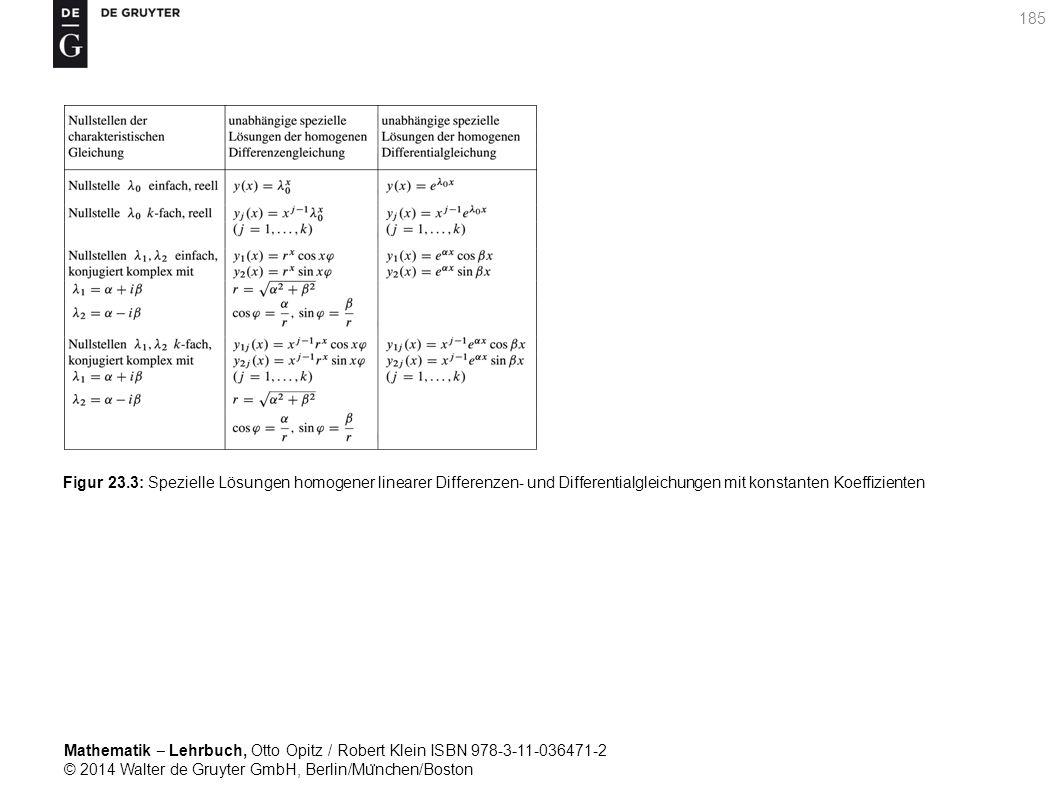 Mathematik ‒ Lehrbuch, Otto Opitz / Robert Klein ISBN 978-3-11-036471-2 © 2014 Walter de Gruyter GmbH, Berlin/Mu ̈ nchen/Boston 185 Figur 23.3: Spezielle Lösungen homogener linearer Differenzen- und Differentialgleichungen mit konstanten Koeffizienten