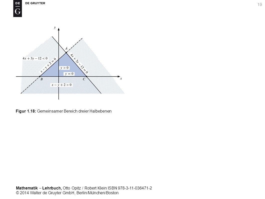 Mathematik ‒ Lehrbuch, Otto Opitz / Robert Klein ISBN 978-3-11-036471-2 © 2014 Walter de Gruyter GmbH, Berlin/Mu ̈ nchen/Boston 19 Figur 1.18: Gemeinsamer Bereich dreier Halbebenen