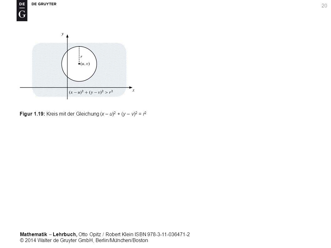 Mathematik ‒ Lehrbuch, Otto Opitz / Robert Klein ISBN 978-3-11-036471-2 © 2014 Walter de Gruyter GmbH, Berlin/Mu ̈ nchen/Boston 20 Figur 1.19: Kreis mit der Gleichung (x – u) 2 + (y – v) 2 = r 2