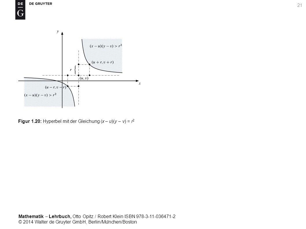 Mathematik ‒ Lehrbuch, Otto Opitz / Robert Klein ISBN 978-3-11-036471-2 © 2014 Walter de Gruyter GmbH, Berlin/Mu ̈ nchen/Boston 21 Figur 1.20: Hyperbel mit der Gleichung (x – u)(y – v) = r 2