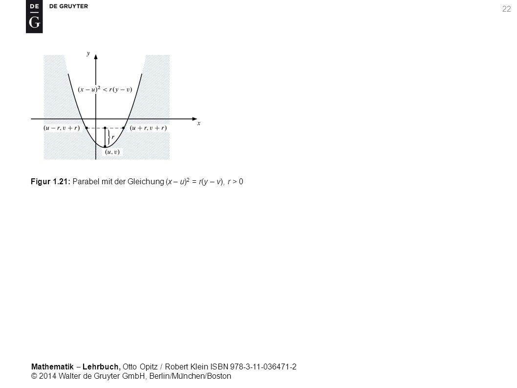 Mathematik ‒ Lehrbuch, Otto Opitz / Robert Klein ISBN 978-3-11-036471-2 © 2014 Walter de Gruyter GmbH, Berlin/Mu ̈ nchen/Boston 22 Figur 1.21: Parabel mit der Gleichung (x – u) 2 = r(y – v), r > 0