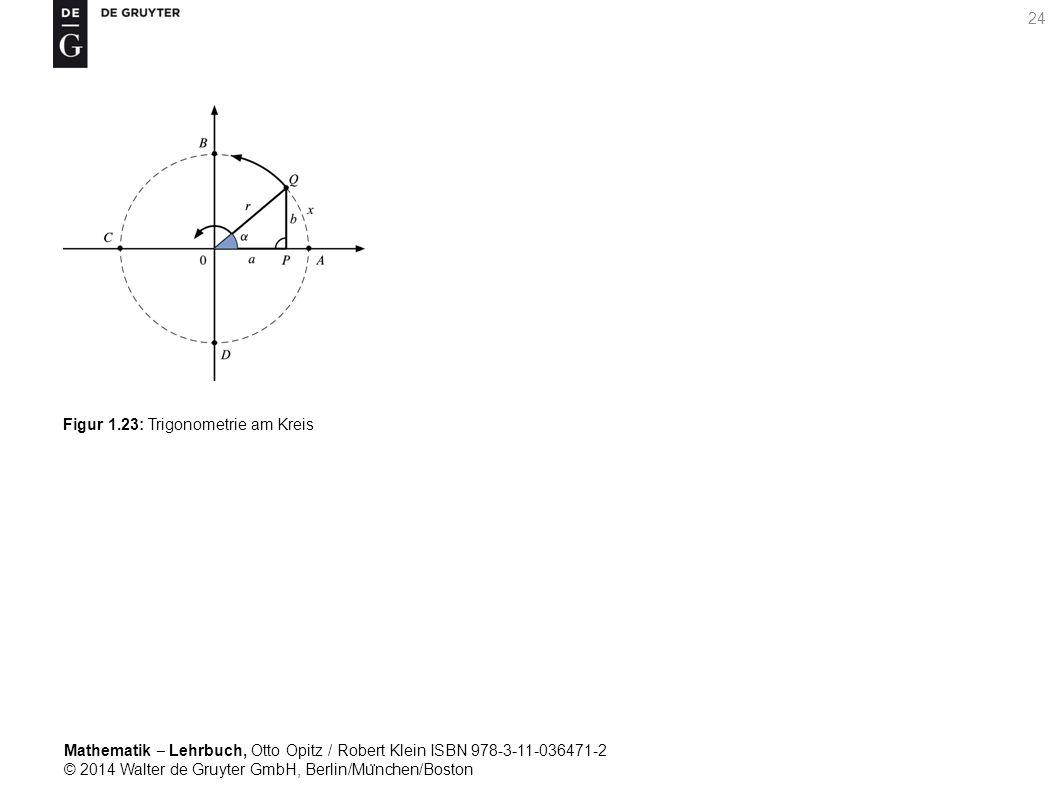 Mathematik ‒ Lehrbuch, Otto Opitz / Robert Klein ISBN 978-3-11-036471-2 © 2014 Walter de Gruyter GmbH, Berlin/Mu ̈ nchen/Boston 24 Figur 1.23: Trigonometrie am Kreis