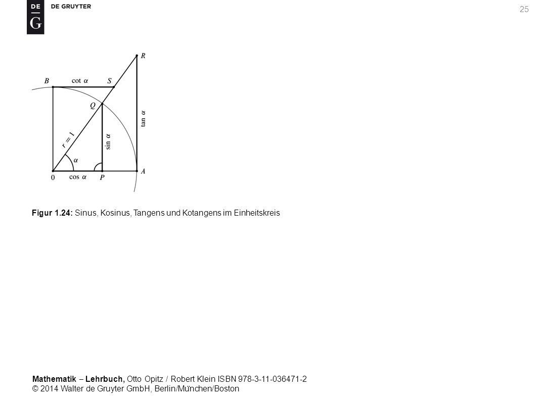 Mathematik ‒ Lehrbuch, Otto Opitz / Robert Klein ISBN 978-3-11-036471-2 © 2014 Walter de Gruyter GmbH, Berlin/Mu ̈ nchen/Boston 25 Figur 1.24: Sinus, Kosinus, Tangens und Kotangens im Einheitskreis