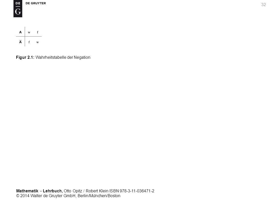 Mathematik ‒ Lehrbuch, Otto Opitz / Robert Klein ISBN 978-3-11-036471-2 © 2014 Walter de Gruyter GmbH, Berlin/Mu ̈ nchen/Boston 32 Figur 2.1: Wahrheitstabelle der Negation