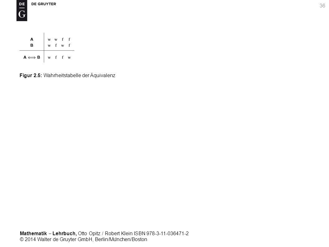 Mathematik ‒ Lehrbuch, Otto Opitz / Robert Klein ISBN 978-3-11-036471-2 © 2014 Walter de Gruyter GmbH, Berlin/Mu ̈ nchen/Boston 36 Figur 2.5: Wahrheitstabelle der Äquivalenz