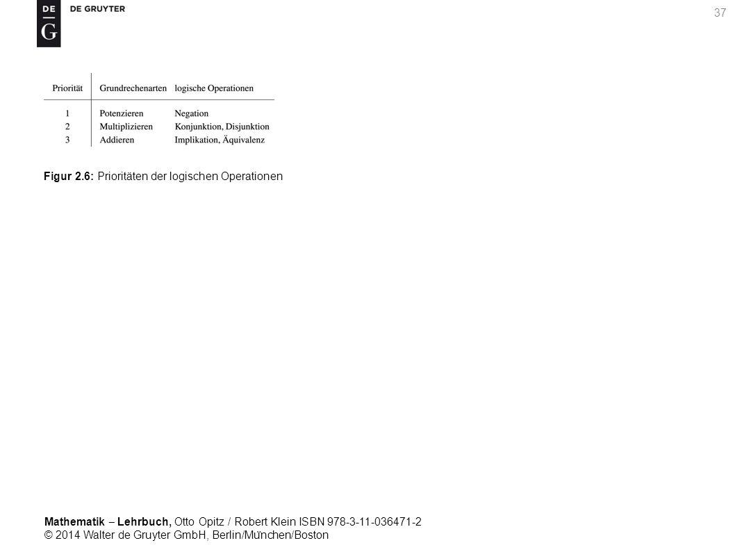 Mathematik ‒ Lehrbuch, Otto Opitz / Robert Klein ISBN 978-3-11-036471-2 © 2014 Walter de Gruyter GmbH, Berlin/Mu ̈ nchen/Boston 37 Figur 2.6: Prioritäten der logischen Operationen