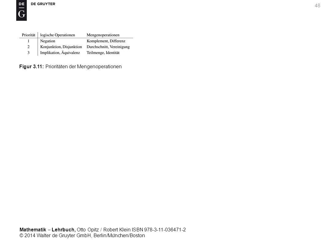 Mathematik ‒ Lehrbuch, Otto Opitz / Robert Klein ISBN 978-3-11-036471-2 © 2014 Walter de Gruyter GmbH, Berlin/Mu ̈ nchen/Boston 48 Figur 3.11: Prioritäten der Mengenoperationen