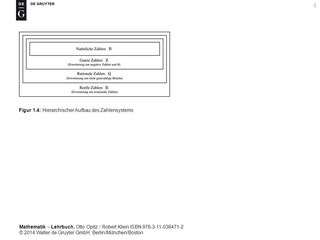 Mathematik ‒ Lehrbuch, Otto Opitz / Robert Klein ISBN 978-3-11-036471-2 © 2014 Walter de Gruyter GmbH, Berlin/Mu ̈ nchen/Boston 5 Figur 1.4: Hierarchischer Aufbau des Zahlensystems