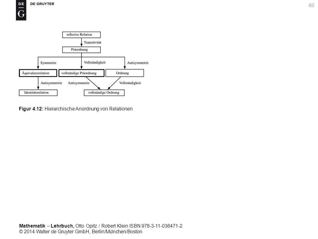 Mathematik ‒ Lehrbuch, Otto Opitz / Robert Klein ISBN 978-3-11-036471-2 © 2014 Walter de Gruyter GmbH, Berlin/Mu ̈ nchen/Boston 60 Figur 4.12: Hierarchische Anordnung von Relationen
