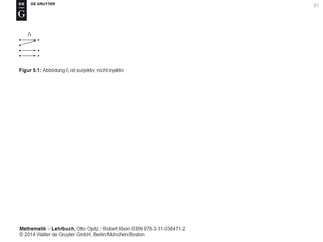 Mathematik ‒ Lehrbuch, Otto Opitz / Robert Klein ISBN 978-3-11-036471-2 © 2014 Walter de Gruyter GmbH, Berlin/Mu ̈ nchen/Boston 61 Figur 5.1: Abbildung f 1 ist surjektiv, nicht injektiv