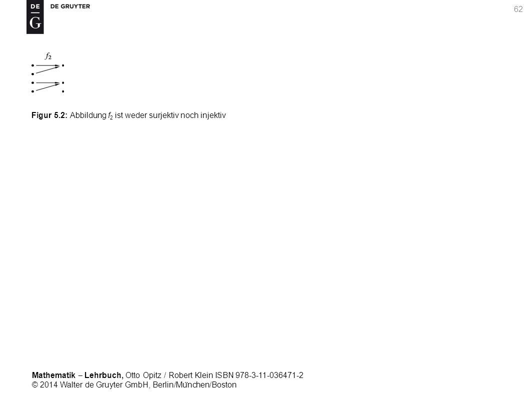 Mathematik ‒ Lehrbuch, Otto Opitz / Robert Klein ISBN 978-3-11-036471-2 © 2014 Walter de Gruyter GmbH, Berlin/Mu ̈ nchen/Boston 62 Figur 5.2: Abbildung f 2 ist weder surjektiv noch injektiv