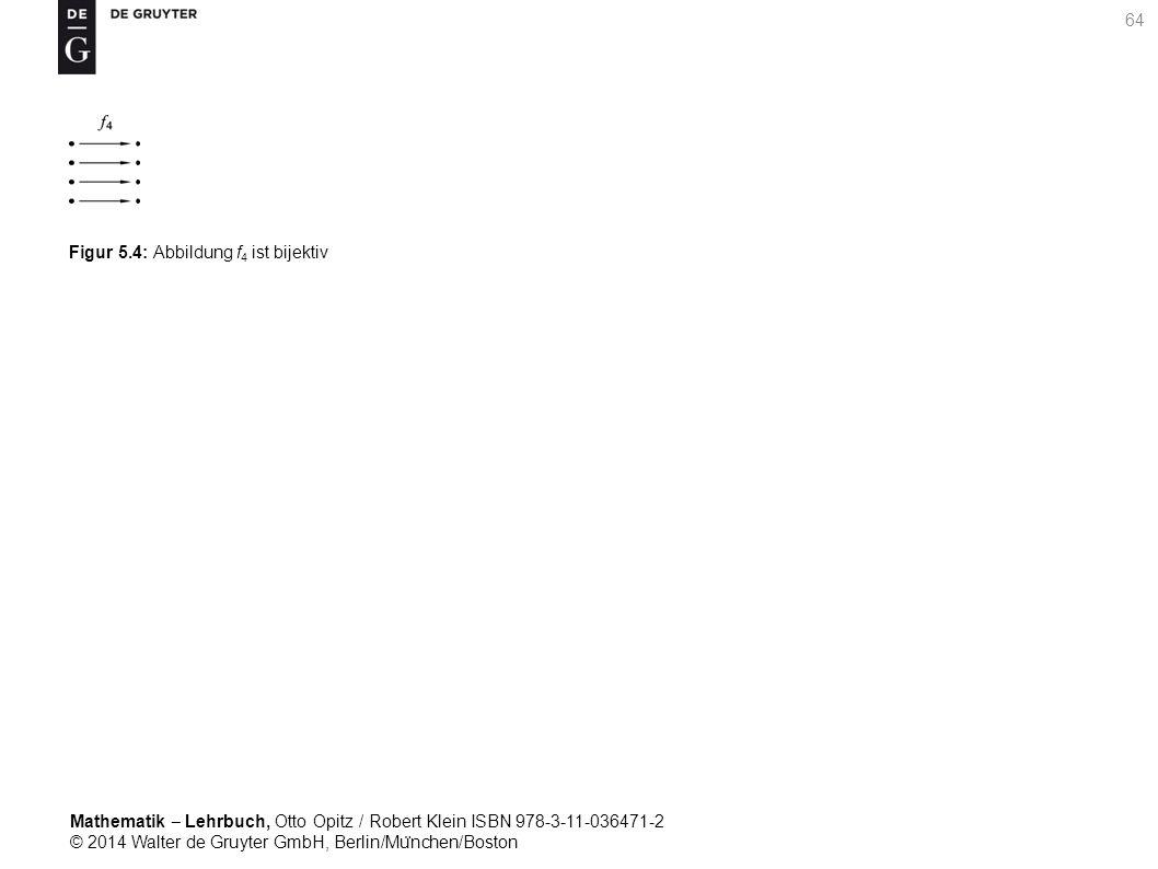 Mathematik ‒ Lehrbuch, Otto Opitz / Robert Klein ISBN 978-3-11-036471-2 © 2014 Walter de Gruyter GmbH, Berlin/Mu ̈ nchen/Boston 64 Figur 5.4: Abbildung f 4 ist bijektiv