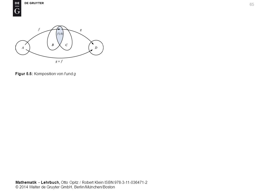 Mathematik ‒ Lehrbuch, Otto Opitz / Robert Klein ISBN 978-3-11-036471-2 © 2014 Walter de Gruyter GmbH, Berlin/Mu ̈ nchen/Boston 65 Figur 5.5: Komposition von f und g