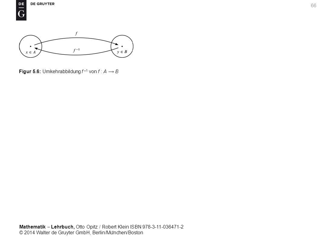 Mathematik ‒ Lehrbuch, Otto Opitz / Robert Klein ISBN 978-3-11-036471-2 © 2014 Walter de Gruyter GmbH, Berlin/Mu ̈ nchen/Boston 66 Figur 5.6: Umkehrabbildung f –1 von f : A B