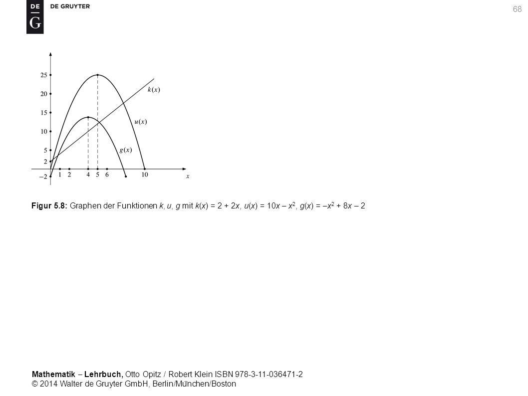 Mathematik ‒ Lehrbuch, Otto Opitz / Robert Klein ISBN 978-3-11-036471-2 © 2014 Walter de Gruyter GmbH, Berlin/Mu ̈ nchen/Boston 68 Figur 5.8: Graphen der Funktionen k, u, g mit k(x) = 2 + 2x, u(x) = 10x – x 2, g(x) = –x 2 + 8x – 2