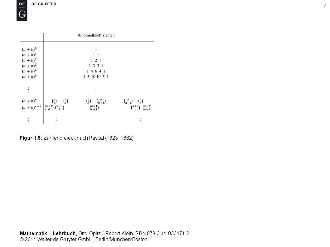 Mathematik ‒ Lehrbuch, Otto Opitz / Robert Klein ISBN 978-3-11-036471-2 © 2014 Walter de Gruyter GmbH, Berlin/Mu ̈ nchen/Boston 7 Figur 1.6: Zahlendreieck nach Pascal (1623−1662)