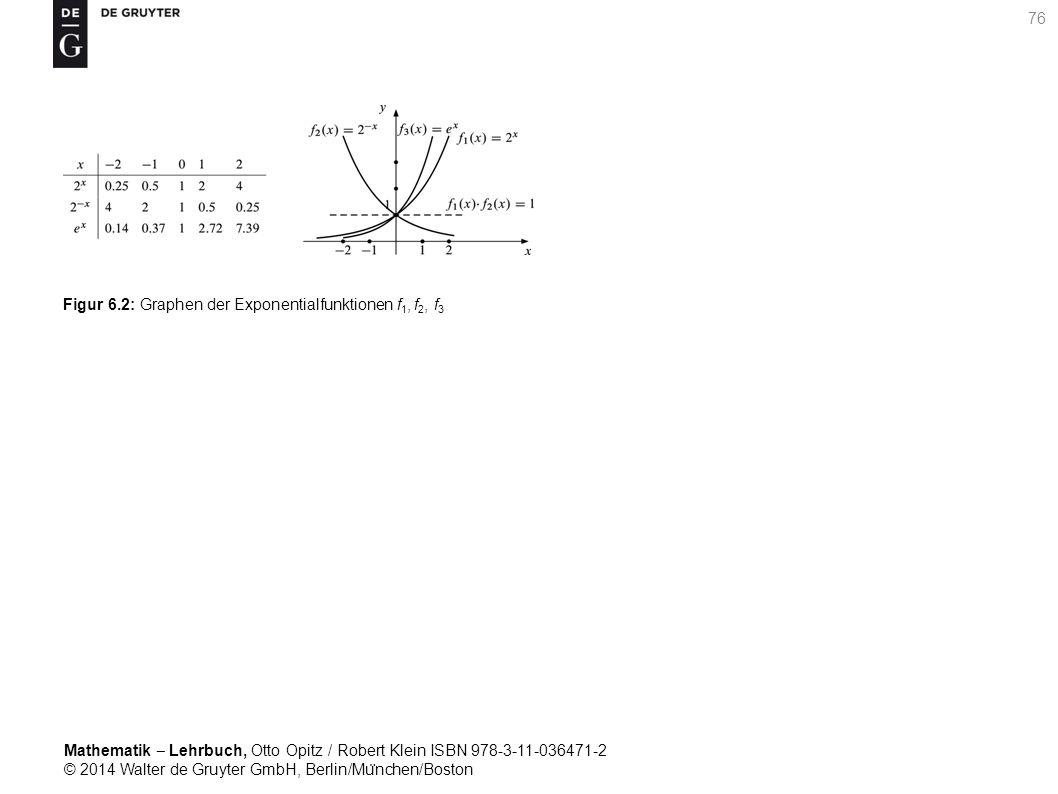 Mathematik ‒ Lehrbuch, Otto Opitz / Robert Klein ISBN 978-3-11-036471-2 © 2014 Walter de Gruyter GmbH, Berlin/Mu ̈ nchen/Boston 76 Figur 6.2: Graphen der Exponentialfunktionen f 1, f 2, f 3