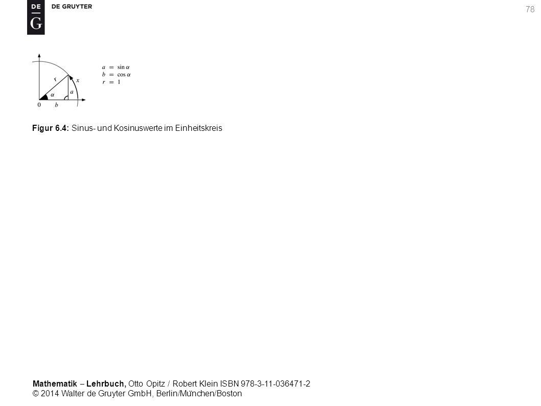 Mathematik ‒ Lehrbuch, Otto Opitz / Robert Klein ISBN 978-3-11-036471-2 © 2014 Walter de Gruyter GmbH, Berlin/Mu ̈ nchen/Boston 78 Figur 6.4: Sinus- und Kosinuswerte im Einheitskreis