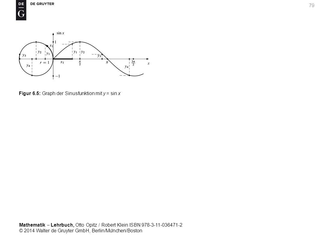 Mathematik ‒ Lehrbuch, Otto Opitz / Robert Klein ISBN 978-3-11-036471-2 © 2014 Walter de Gruyter GmbH, Berlin/Mu ̈ nchen/Boston 79 Figur 6.5: Graph der Sinusfunktion mit y = sin x