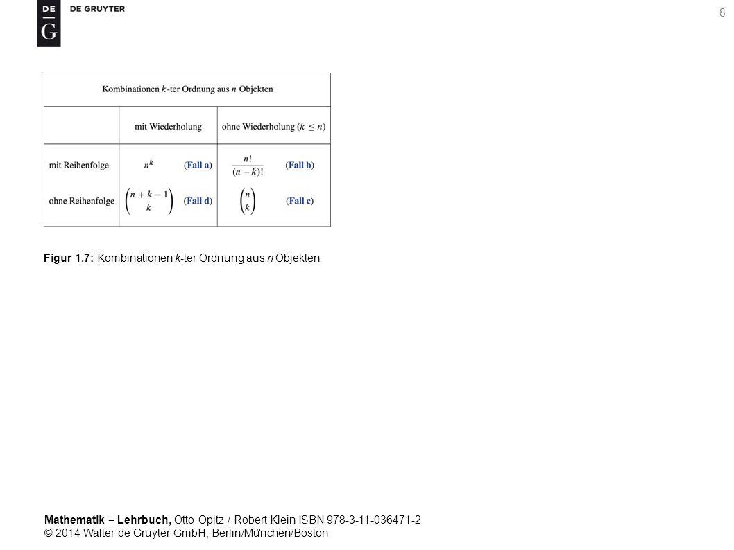 Mathematik ‒ Lehrbuch, Otto Opitz / Robert Klein ISBN 978-3-11-036471-2 © 2014 Walter de Gruyter GmbH, Berlin/Mu ̈ nchen/Boston 8 Figur 1.7: Kombinationen k-ter Ordnung aus n Objekten