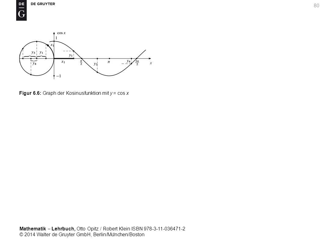 Mathematik ‒ Lehrbuch, Otto Opitz / Robert Klein ISBN 978-3-11-036471-2 © 2014 Walter de Gruyter GmbH, Berlin/Mu ̈ nchen/Boston 80 Figur 6.6: Graph der Kosinusfunktion mit y = cos x