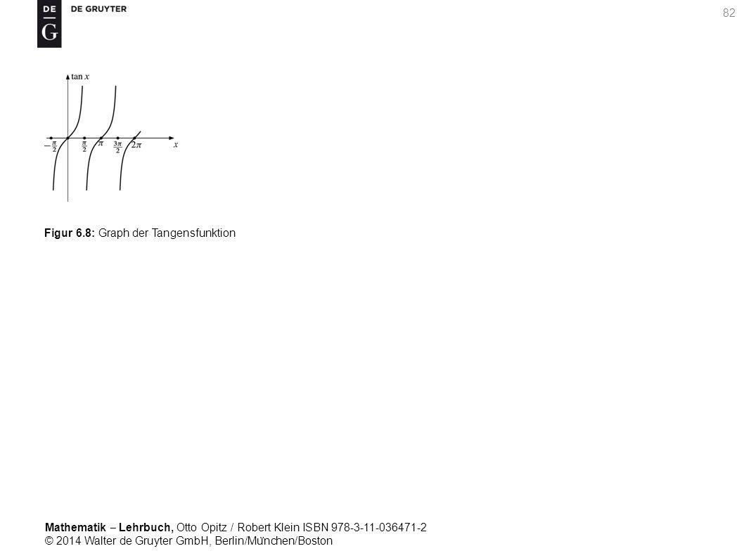 Mathematik ‒ Lehrbuch, Otto Opitz / Robert Klein ISBN 978-3-11-036471-2 © 2014 Walter de Gruyter GmbH, Berlin/Mu ̈ nchen/Boston 82 Figur 6.8: Graph der Tangensfunktion