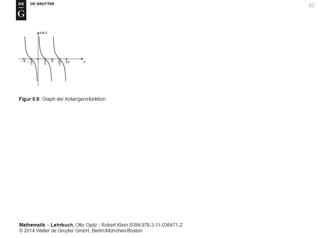 Mathematik ‒ Lehrbuch, Otto Opitz / Robert Klein ISBN 978-3-11-036471-2 © 2014 Walter de Gruyter GmbH, Berlin/Mu ̈ nchen/Boston 83 Figur 6.9: Graph der Kotangensfunktion