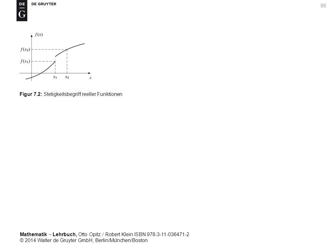 Mathematik ‒ Lehrbuch, Otto Opitz / Robert Klein ISBN 978-3-11-036471-2 © 2014 Walter de Gruyter GmbH, Berlin/Mu ̈ nchen/Boston 86 Figur 7.2: Stetigkeitsbegriff reeller Funktionen