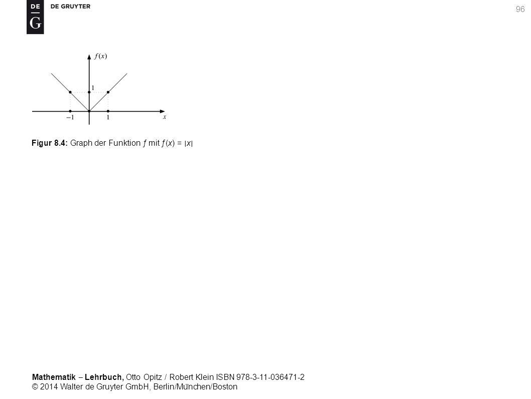 Mathematik ‒ Lehrbuch, Otto Opitz / Robert Klein ISBN 978-3-11-036471-2 © 2014 Walter de Gruyter GmbH, Berlin/Mu ̈ nchen/Boston 96 Figur 8.4: Graph der Funktion ƒ mit ƒ(x) = ∣ x ∣
