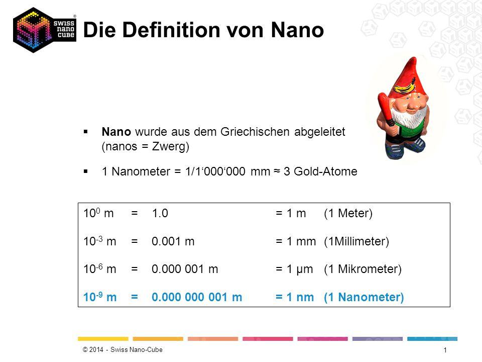 © 2014 - Swiss Nano-Cube Die Definition von Nano 1  Nano wurde aus dem Griechischen abgeleitet (nanos = Zwerg)  1 Nanometer = 1/1'000'000 mm ≈ 3 Gold-Atome 10 0 m= 1.0= 1 m(1 Meter) 10 -3 m= 0.001 m= 1 mm(1Millimeter) 10 -6 m= 0.000 001 m= 1 μm(1 Mikrometer) 10 -9 m= 0.000 000 001 m= 1 nm(1 Nanometer)