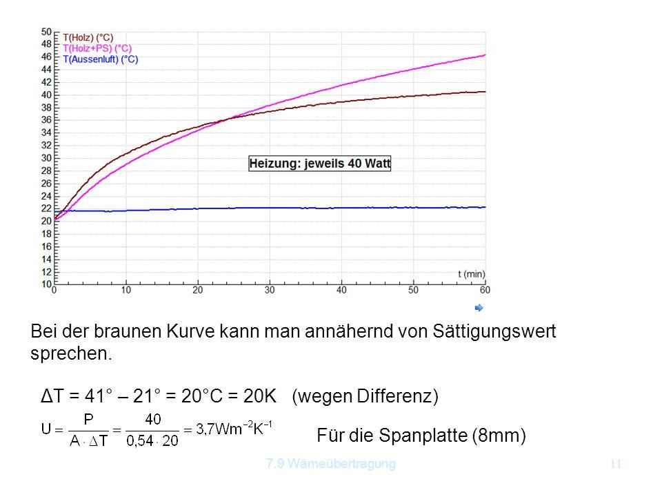 7.9 Wämeübertragung11 Bei der braunen Kurve kann man annähernd von Sättigungswert sprechen. ΔT = 41° – 21° = 20°C = 20K (wegen Differenz) Für die Span