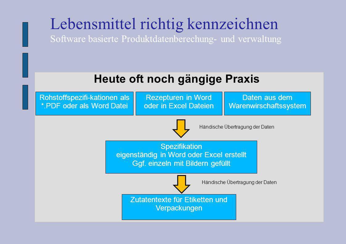 ● Nährwertberichte (Beispiele) Lebensmittel richtig kennzeichnen Software basierte Produktdatenberechung- und verwaltung