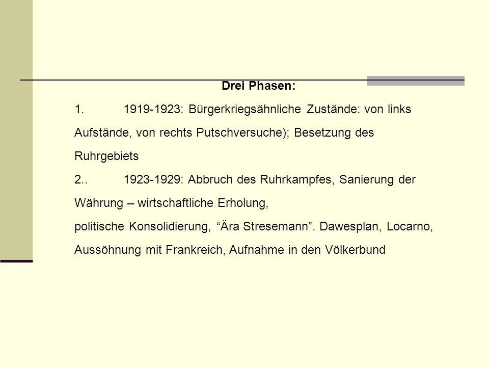 Drei Phasen: 1.1919-1923: Bürgerkriegsähnliche Zustände: von links Aufstände, von rechts Putschversuche); Besetzung des Ruhrgebiets 2..1923-1929: Abbr
