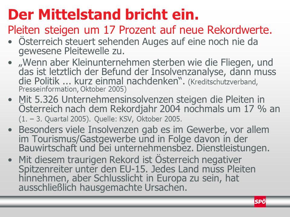 Österreich steuert sehenden Auges auf eine noch nie da gewesene Pleitewelle zu.