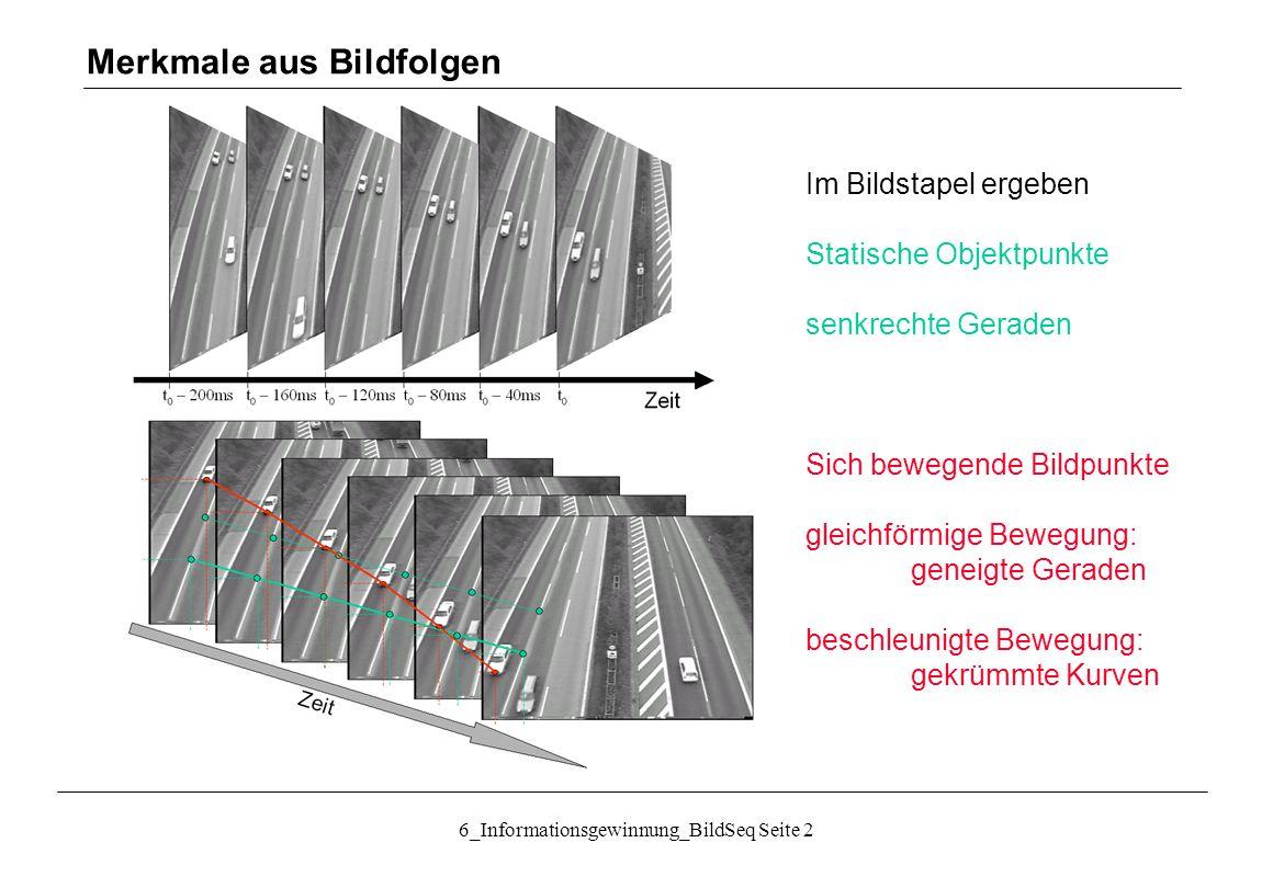 6_Informationsgewinnung_BildSeq Seite 2 Merkmale aus Bildfolgen Im Bildstapel ergeben Statische Objektpunkte senkrechte Geraden Sich bewegende Bildpunkte gleichförmige Bewegung: geneigte Geraden beschleunigte Bewegung: gekrümmte Kurven