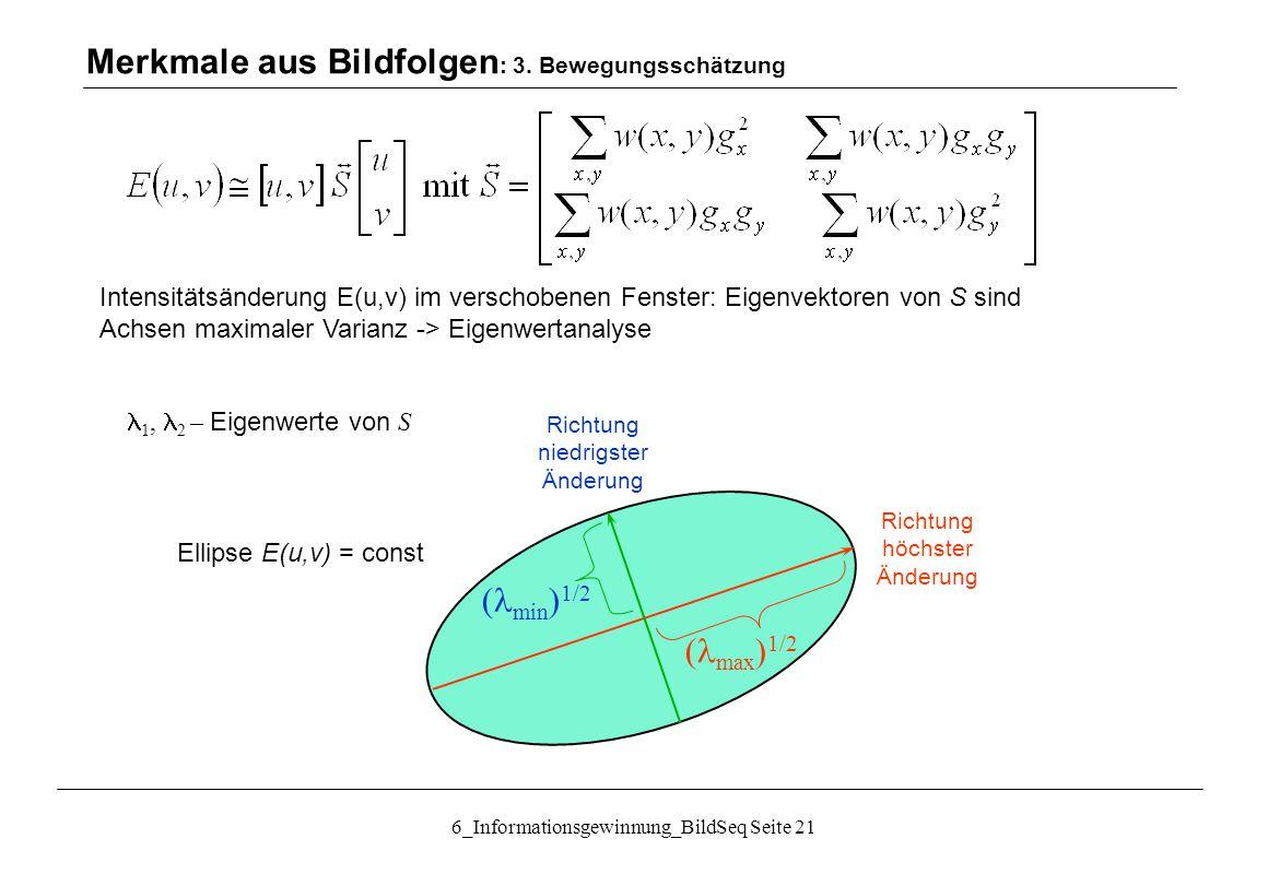 6_Informationsgewinnung_BildSeq Seite 21 Merkmale aus Bildfolgen : 3.