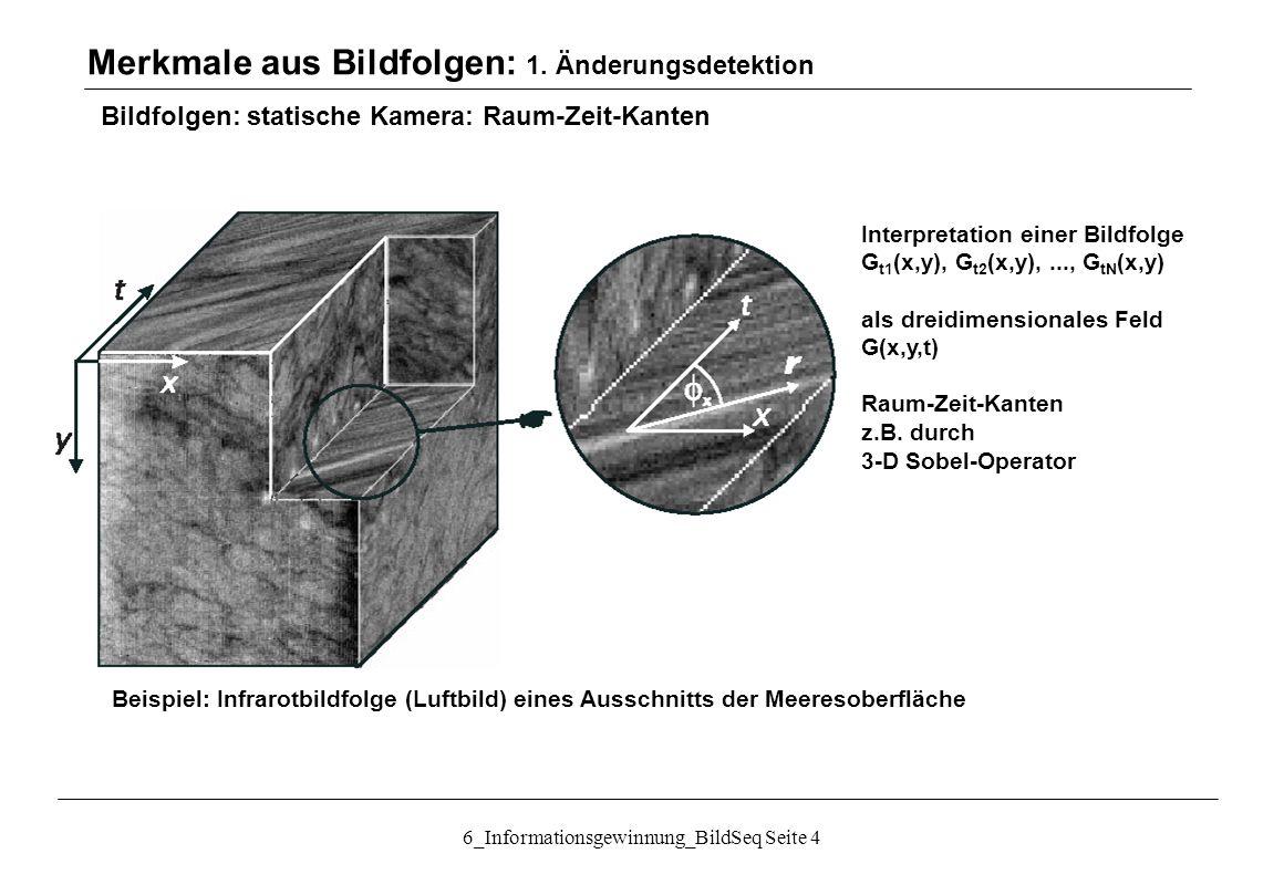 """6_Informationsgewinnung_BildSeq Seite 15 Bildfolgen: Bewegungsschätzung Verfolgung von Merkmalen 1.""""Blockmatching : Vorgehen Merkmale aus Bildfolgen : 3."""