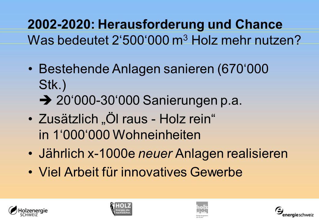 2002-2020: Herausforderung und Chance Was bedeutet 2'500'000 m 3 Holz mehr nutzen.